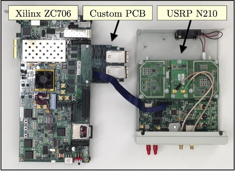 Reconfigurable And Gpu Computing Laboratory