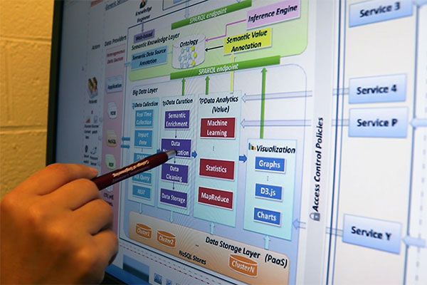 looking at a computer screen of big data architecture